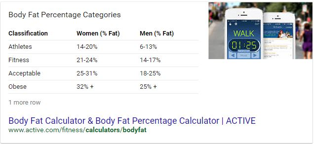 body fat percentage, exercise, weight loss