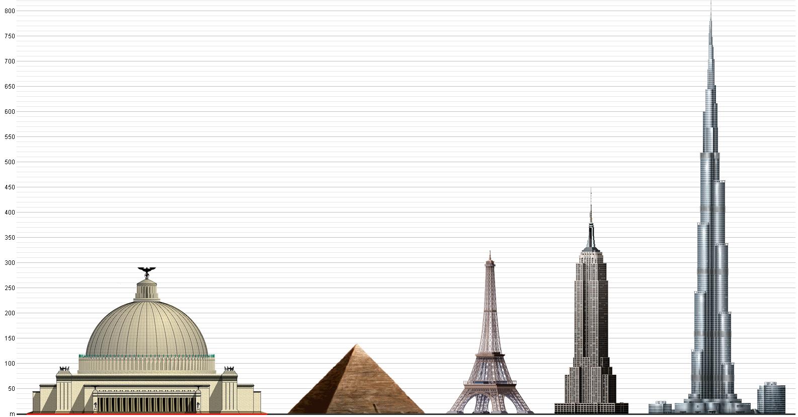 Comparativa tamaño Große Halle