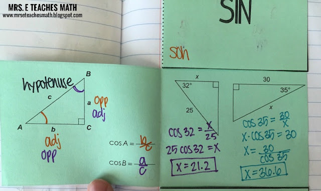 Trig Ratios Foldable for Interactive /notebooks