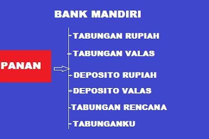 Produk Bank Mandiri: Simpanan, Kartu Kredit, Ebanking dan Lainnya