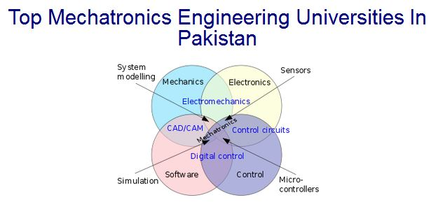 Best Mechatronics Engineering Universities In Pakistan