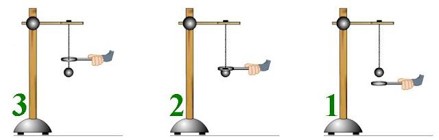 تأثير الطاقة الحرارية في الأجسام الصلبة: