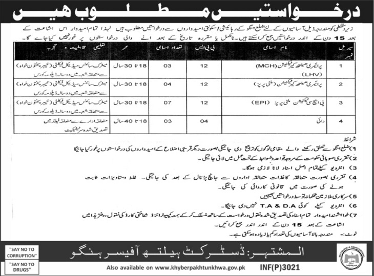 Jobs In Primary And Secondary Healthcare Department KPK 22 Jun 2017