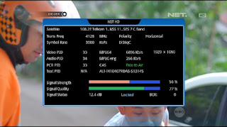 Net HD channel HD awal di Indonesia