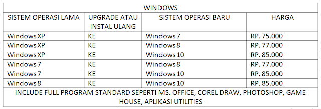 JASA INSTAL DAN UPGRADE KOMPUTER DAN LAPTOP SISTEM OPERASI WINDOWS XP 7 8 10