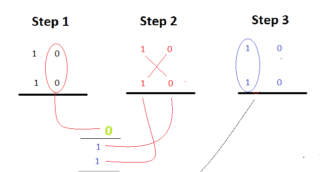 booth algo 4 multiplication Ece152b au 1 multiplication for 2's complement system – booth algorithm consider an unsigned five bit number: b= b 4b3b2b1b0 = b4×16+ b3×8+ b2×4+ b1×2+ b0×1 for a 2's complement number.