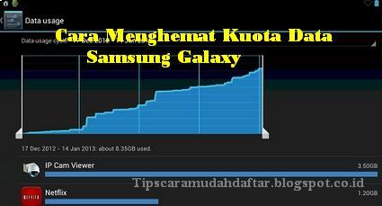 Cara Mengatur Pemakaian Kuota Data Pada Samsung Galaxy