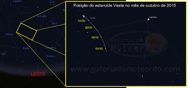 carta celeste com a posição -trajetoria- do asteroide Vesta em outubro de 2015