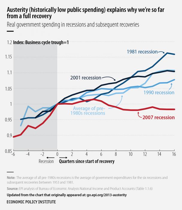 NAKED KEYNESIANISM: The New Old IMF