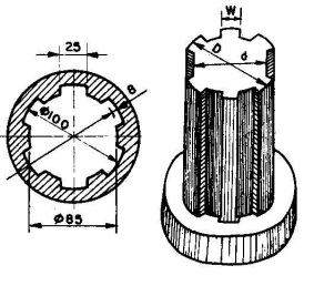 diagram of Spline Shaft and Hub