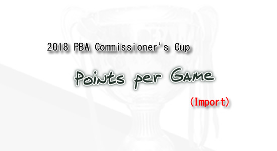List of Points per game leaders 2018 PBA Commissioner's Cup (Imports)