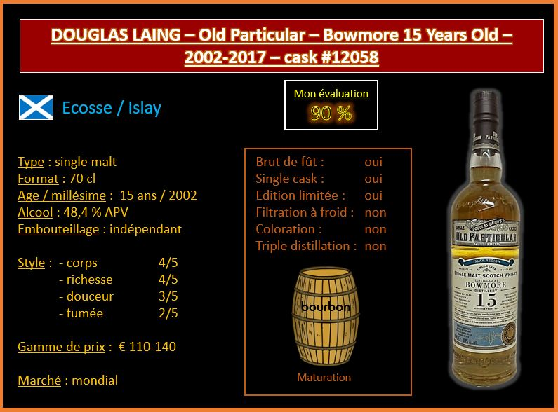 Review #526 : Douglas Laing – Old Particular – Bowmore 15 Years Old – 2002-2017 – Cask #12058