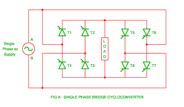 single-phase-bridge-cyclo-converter.png