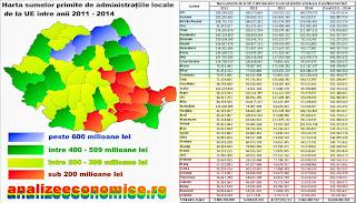 Câți bani au primit de la UE administrațiile locale din 2011 încoace