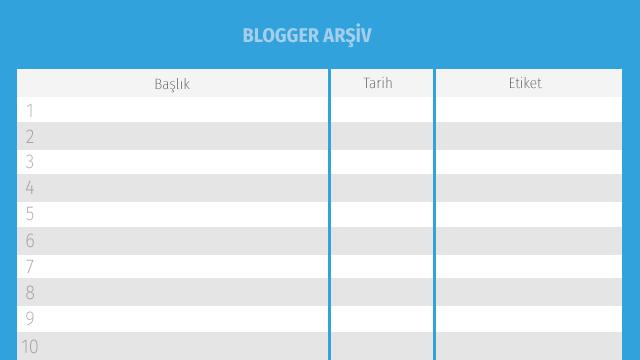 Blogger Arşiv  Sayfası / Site Haritası Widget Oluşturma
