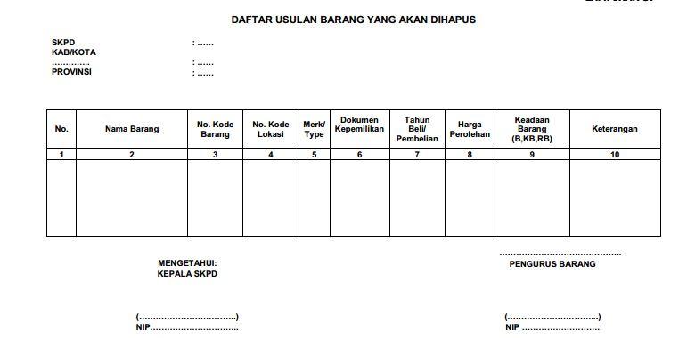 Contoh Format Usulan Daftar Barang Inventaris Sekolah yang Akan Dihapus Tahun 2016 dengan PDF