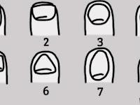 Misteri 8 Bentuk Kuku yang Menjelaskan Kepribadian Seseorang