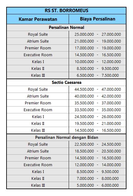 Biaya Melahirkan di Rumah Sakit Bandung  Biaya dan Tarif
