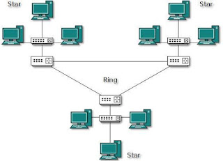 topologi-hybrid