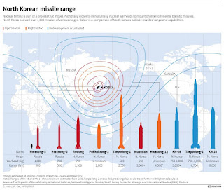 North Korea's nuke test suspension