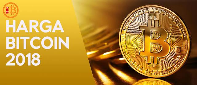10 Prediksi Masa Depan Bitcoin Untuk Masa Depan