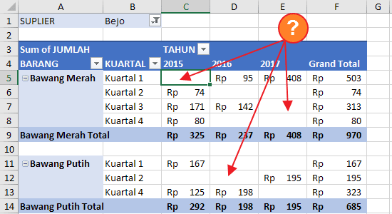 Blank-Empty Cells in PivotTable
