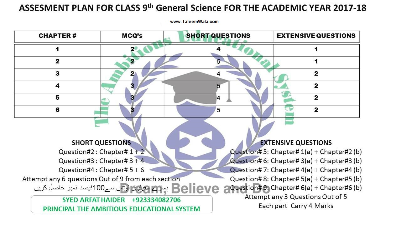 9th General Science Pairing scheme 2018 - Matric 9th combination assessment