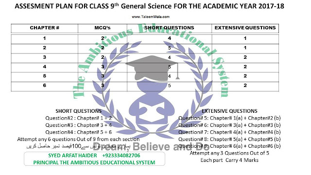 9th General Science Pairing scheme 2019 - Matric 9th combination assessment