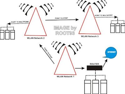 Foto ilustrasi Jaringan komputer