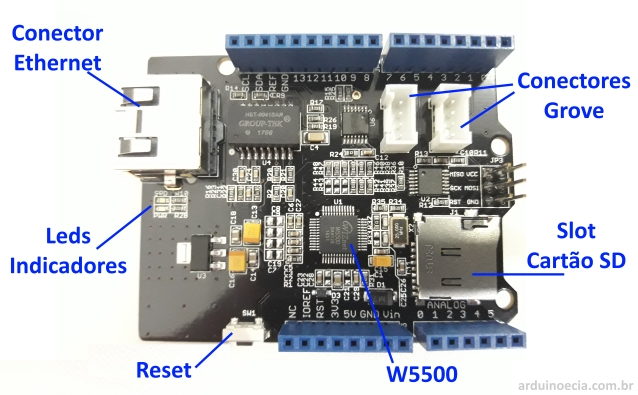 Detalhe W5500