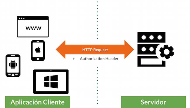 Android Asynchronous HTTP Client (LOOPJ)