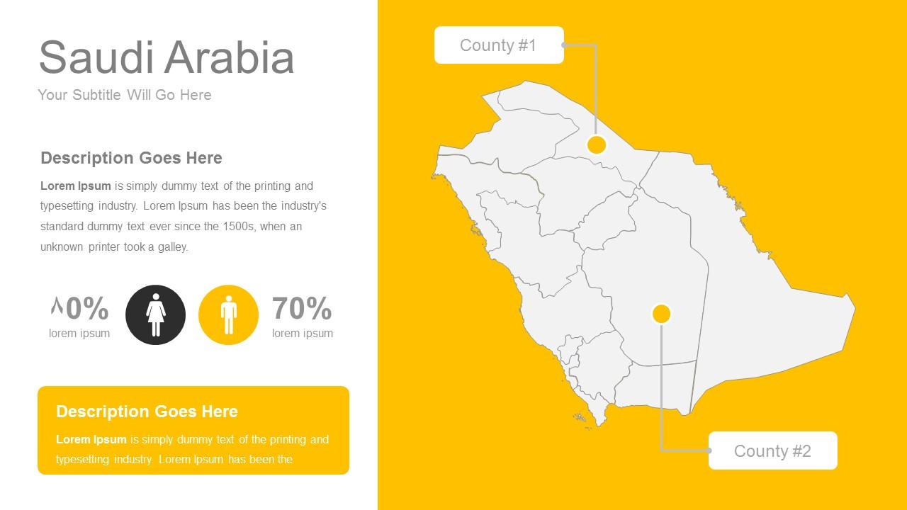 بوربوينت خريطة السعودية