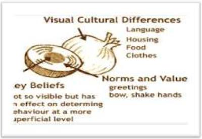 Perspektif komunikasi organisasi