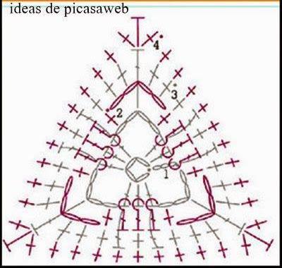 Patrón de triángulo
