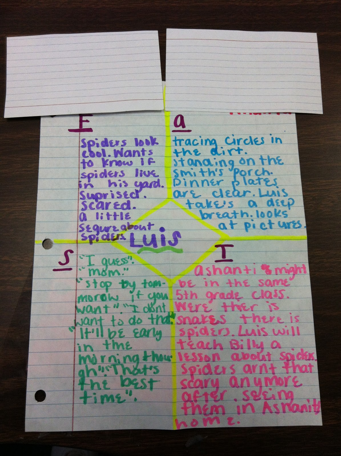 Quotes About Character Traits Quotesgram