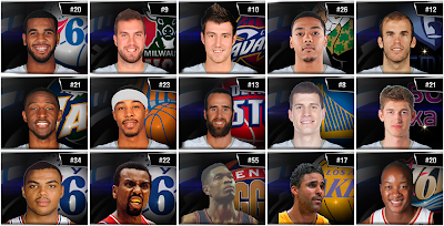 NBA 2K14 Players Portraits Update Patch