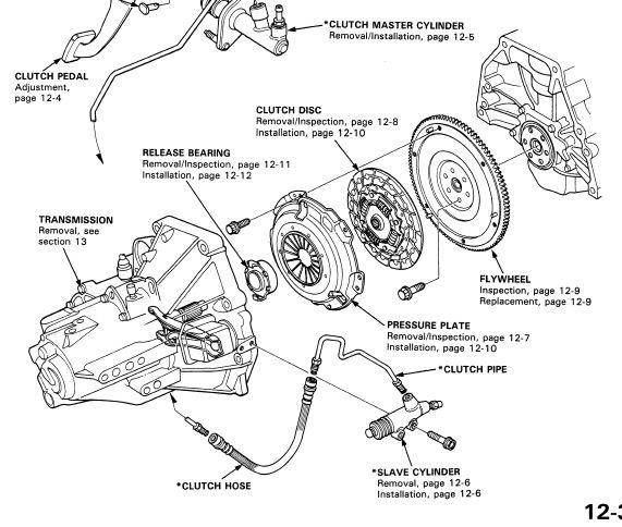 Hardy Satrio: Honda Civic Genio SR4GM