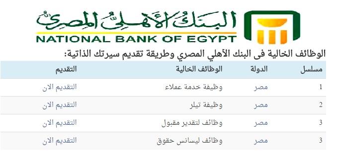 اعلان وظائف البنك الاهلى لخريجى الجامعات المصرية للجنسين والتقديم الكترونى لجميع الفروع بالمحافظات