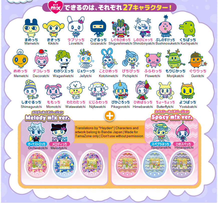 Welcome To Gotchi Garden Character Chart
