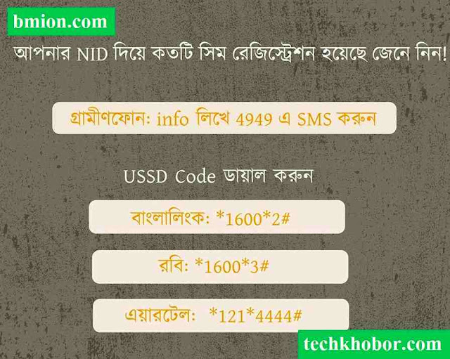 Check-How-Many-SIM-Registered-Under-Your/Any-National-ID-(NID)-Grameenphone-Banglalink-Robi-airtel-Teletalk