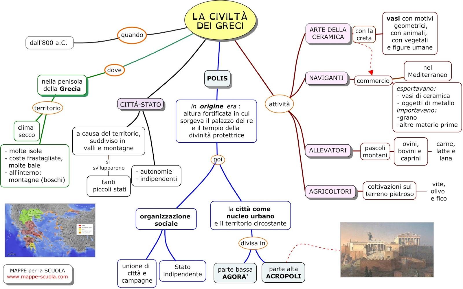 Préférence MAPPE per la SCUOLA: LA CIVILTA' DEI GRECI (1) YC32