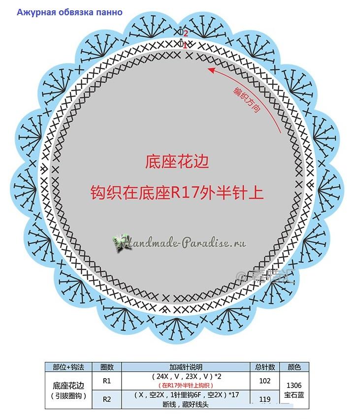 Схема ажурной обвязки края панно, вязание пряжей голубого цвета