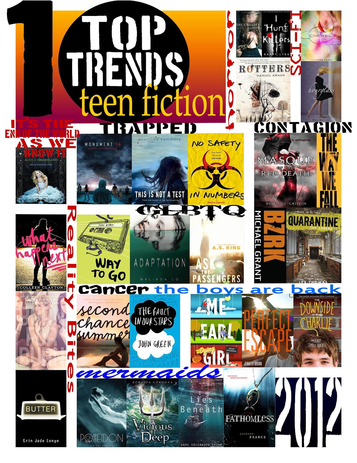 Teen Fiction Writers 59