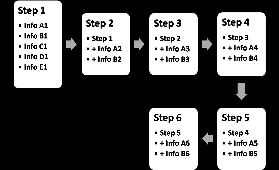 Studi Kasus 21. Flow Process Monitoring (Sukses Dengan