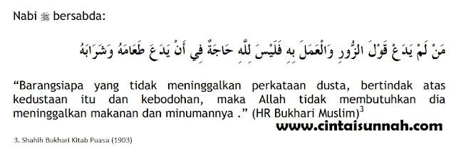 Belajar memahami Hukum, Hikmah, dan manfaat berpuasa. Hadits Shahih Bukhari Muslim (Meninggalkan Perkataan Dusta saat Berpuasa)