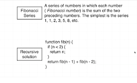 Data Structure and Algorithm Interview Questions Java
