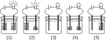 Pembahasan Kimia Un Larutan Elektrolit Dan Nonelektrolit