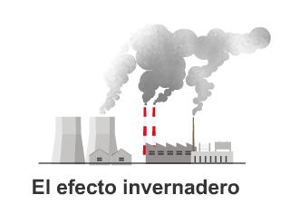 http://www.consumer.es/web/es/medio_ambiente/naturaleza/2004/08/26/140161.php