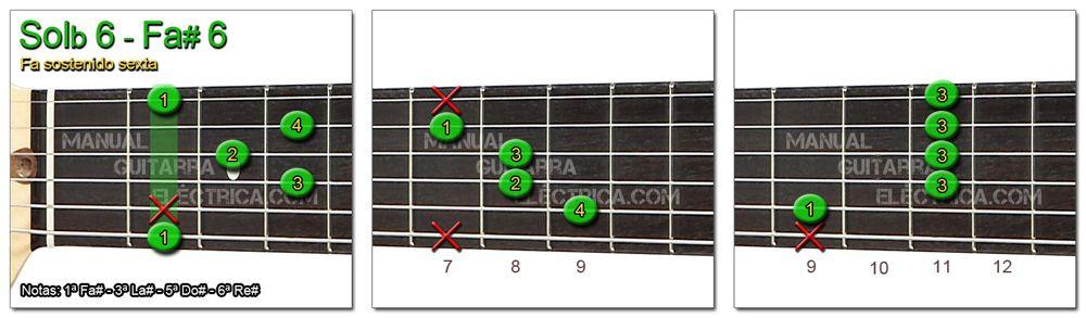 Acordes Guitarra Fa Sostenido sexta