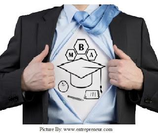 Bisnis, Belajar Bisnis, Belajar Berubah Sikap